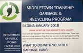 Township-Wide Garbage & Recycling Program Featured Question