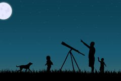 Star Gazing at MTPL