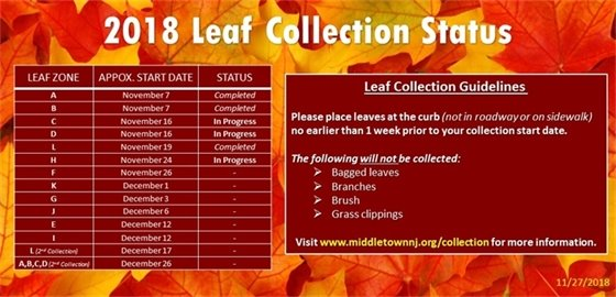Leaf Collection Status