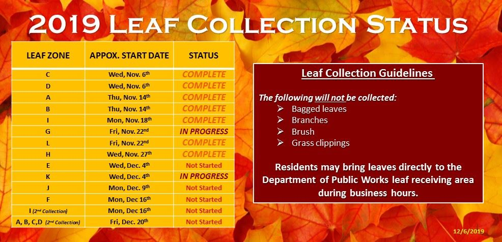 Fall Leaf Collection Status 2019 12-6-19