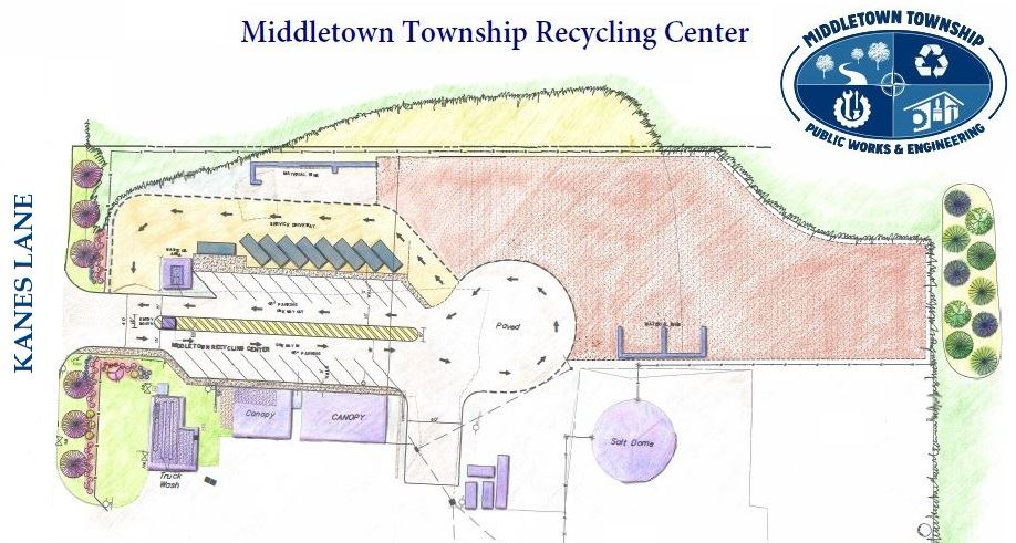 Middletown Recycling Center Upgrades_Rendering _compressed (JEM)