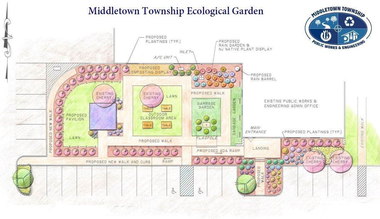 Ecological Garden Rendering_compressed (JEM)